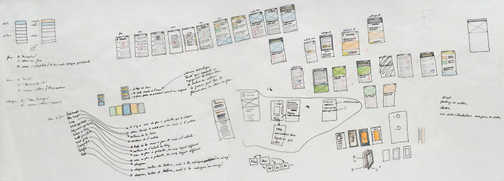 some example of sketches done on a tracing paper roll showing the progress of a task completion or a smartphone app